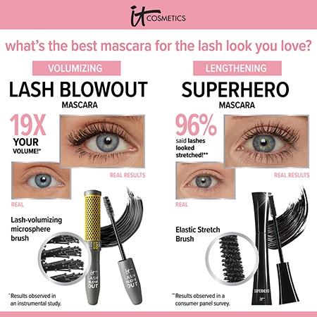 Lash Blowout Mascara vs Superhero Mascara