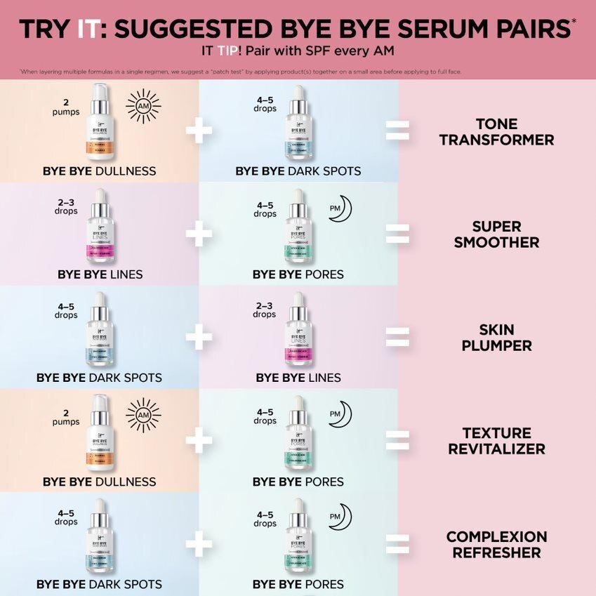 It Cosmetics Bye Bye Serums