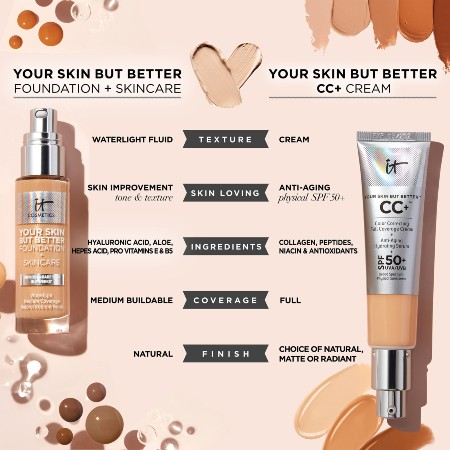 Your Skin But Better Foundation + Skincare vs CC+ Cream Differences